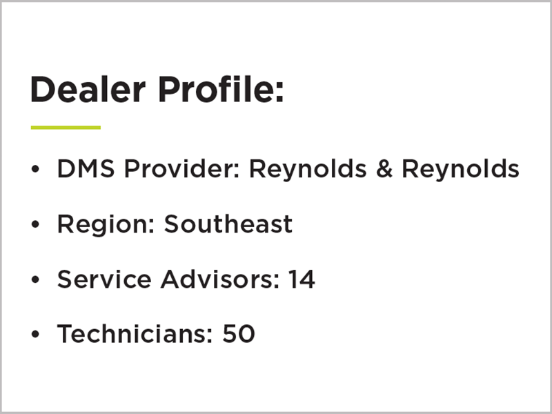 Dealer-FX Success Story - Dealer Profile